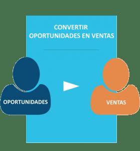 convertir-oportunidades-en-ventas