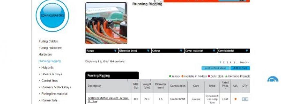 running rigging